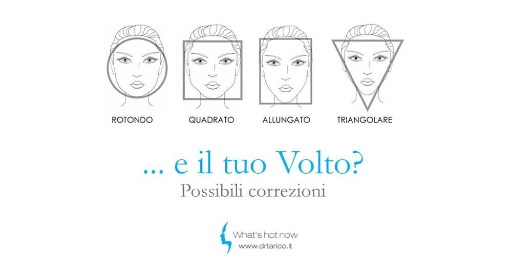 Read more about the article Insoddisfatti del proprio viso? Cambiare si può!