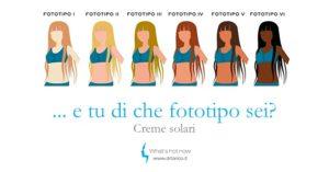 Read more about the article Creme solari: e tu di che fototipo sei?